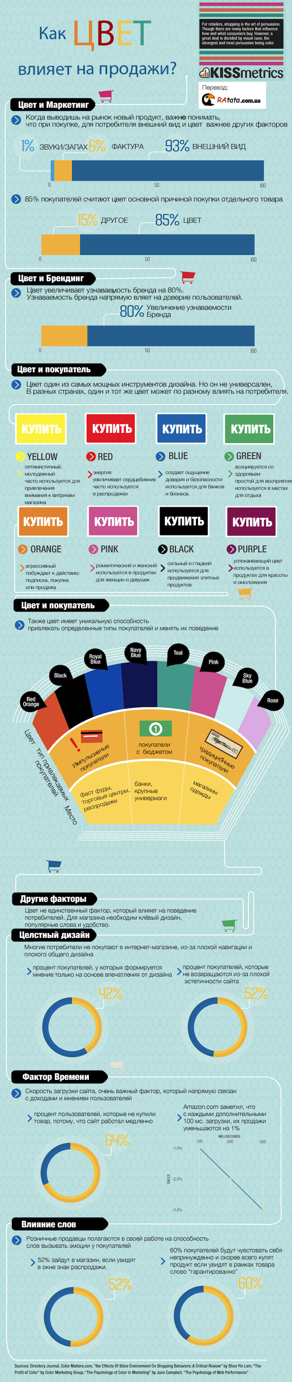 color-purchases-infographics1